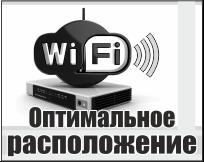 Как правильно расположить роутер Wi-Fi